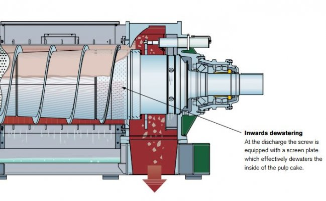 Krima Screw Press KSR Diagram